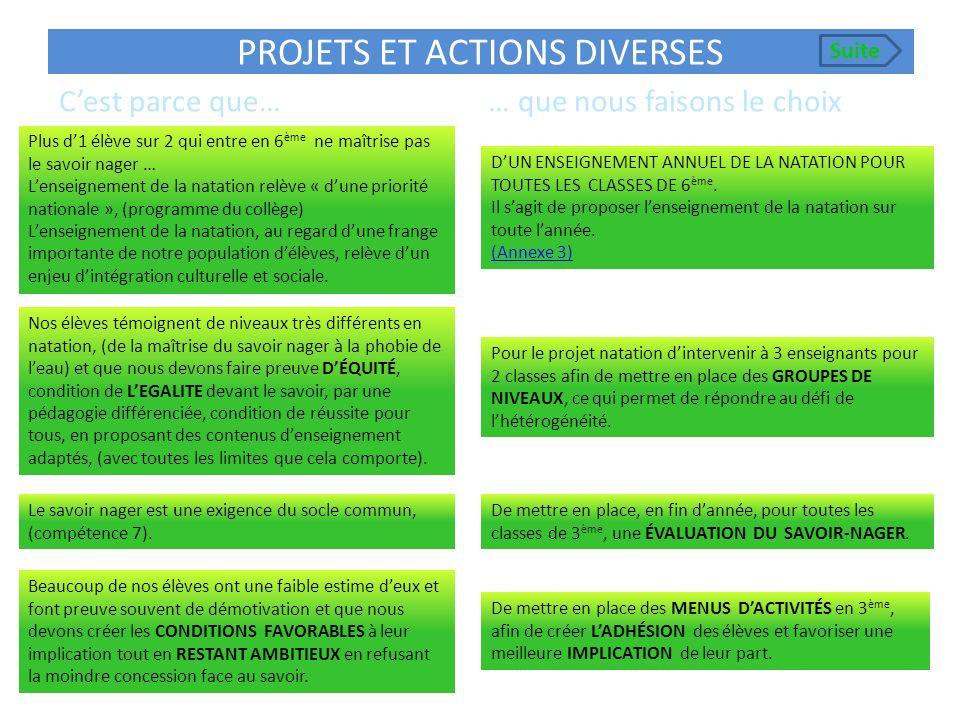 PROJETS ET ACTIONS DIVERSES