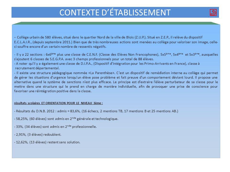 CONTEXTE D'ÉTABLISSEMENT
