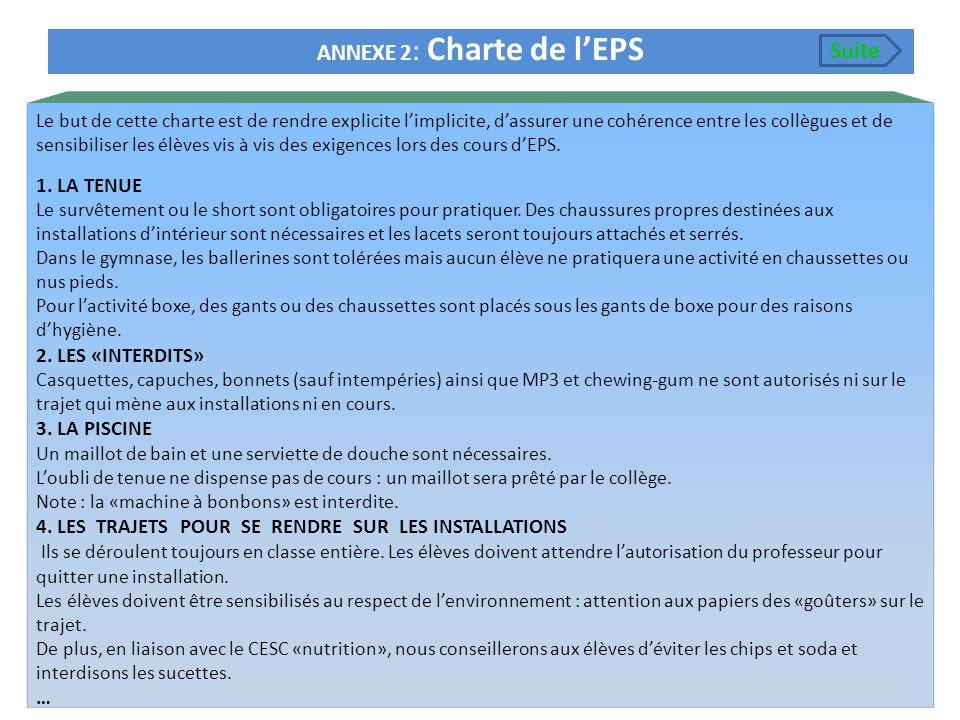ANNEXE 2: Charte de l'EPS