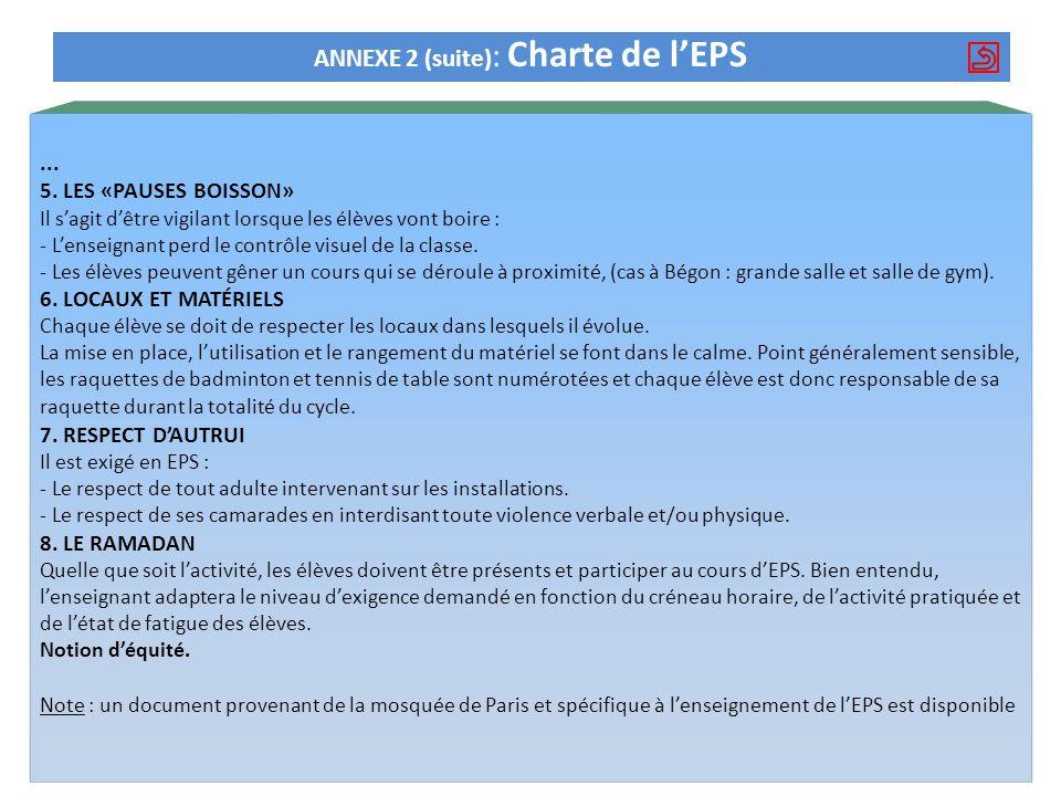 ANNEXE 2 (suite): Charte de l'EPS