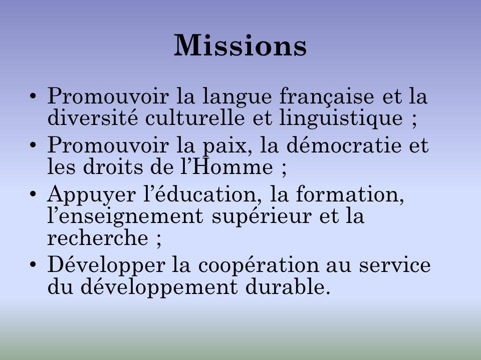 Missions Promouvoir la langue française et la diversité culturelle et linguistique ; Promouvoir la paix, la démocratie et les droits de l'Homme ;