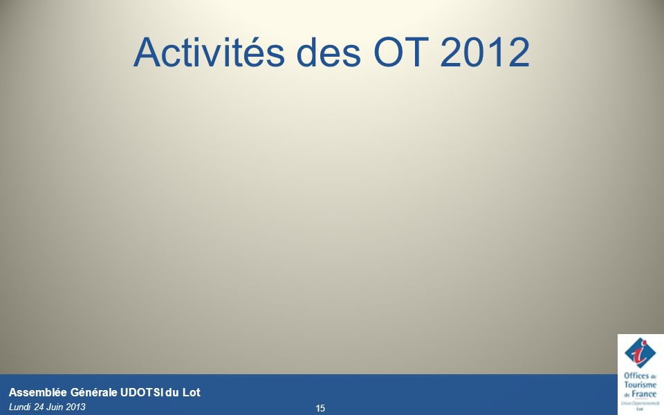 Activités des OT 2012 Tableau Assemblée Générale UDOTSI du Lot