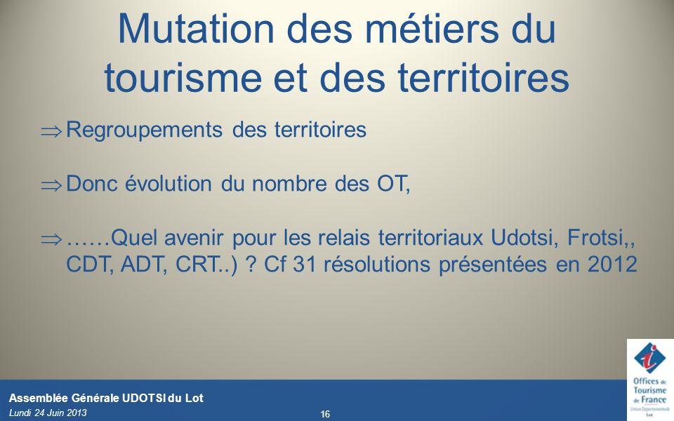 Mutation des métiers du tourisme et des territoires