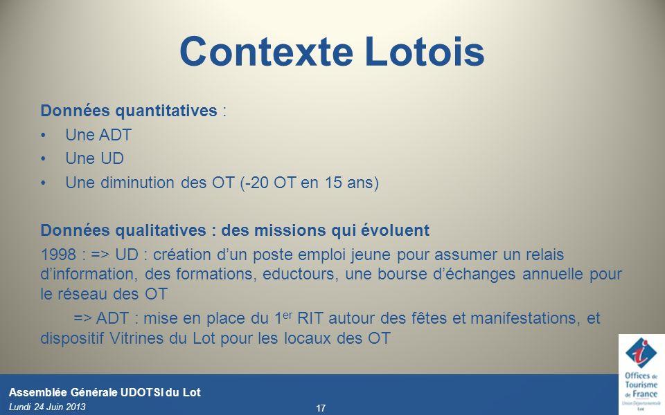 Contexte Lotois Données quantitatives : Une ADT Une UD