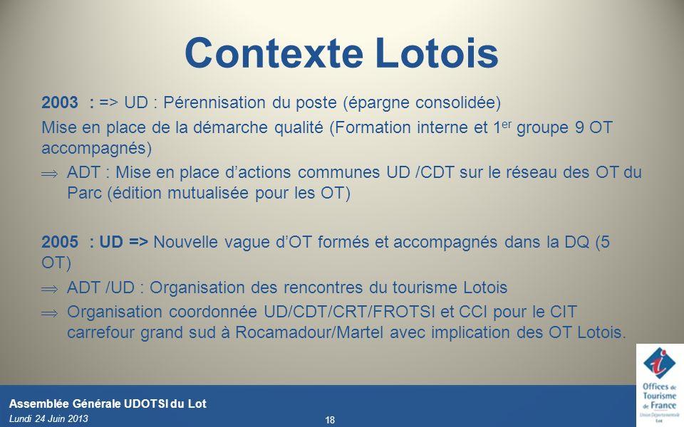 Contexte Lotois 2003 : => UD : Pérennisation du poste (épargne consolidée)