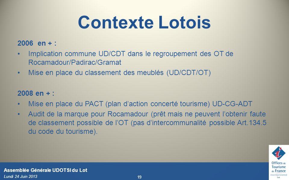 Contexte Lotois 2006 en + : Implication commune UD/CDT dans le regroupement des OT de Rocamadour/Padirac/Gramat.