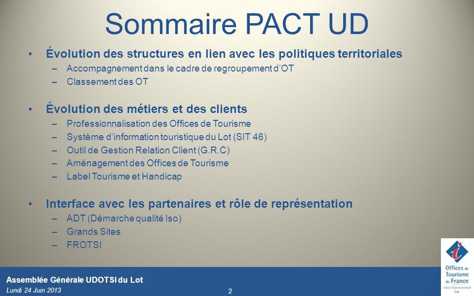 Sommaire PACT UD Évolution des structures en lien avec les politiques territoriales. Accompagnement dans le cadre de regroupement d'OT.