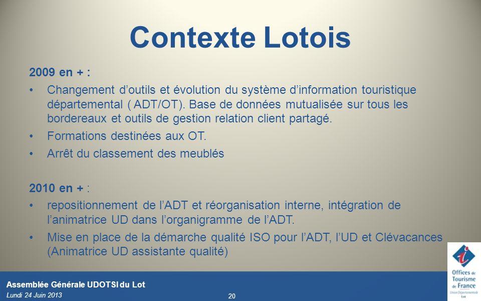 Contexte Lotois 2009 en + :