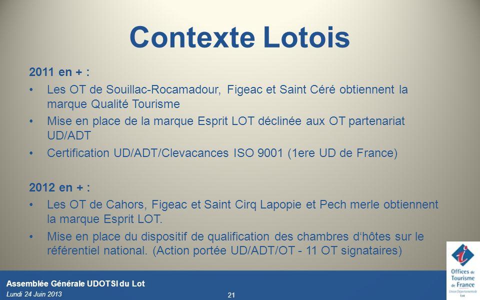 Contexte Lotois 2011 en + : Les OT de Souillac-Rocamadour, Figeac et Saint Céré obtiennent la marque Qualité Tourisme.