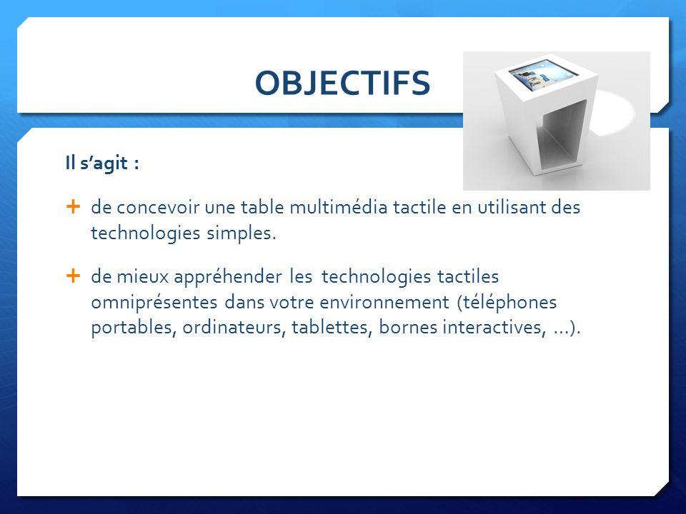 objectifs Il s'agit : de concevoir une table multimédia tactile en utilisant des technologies simples.