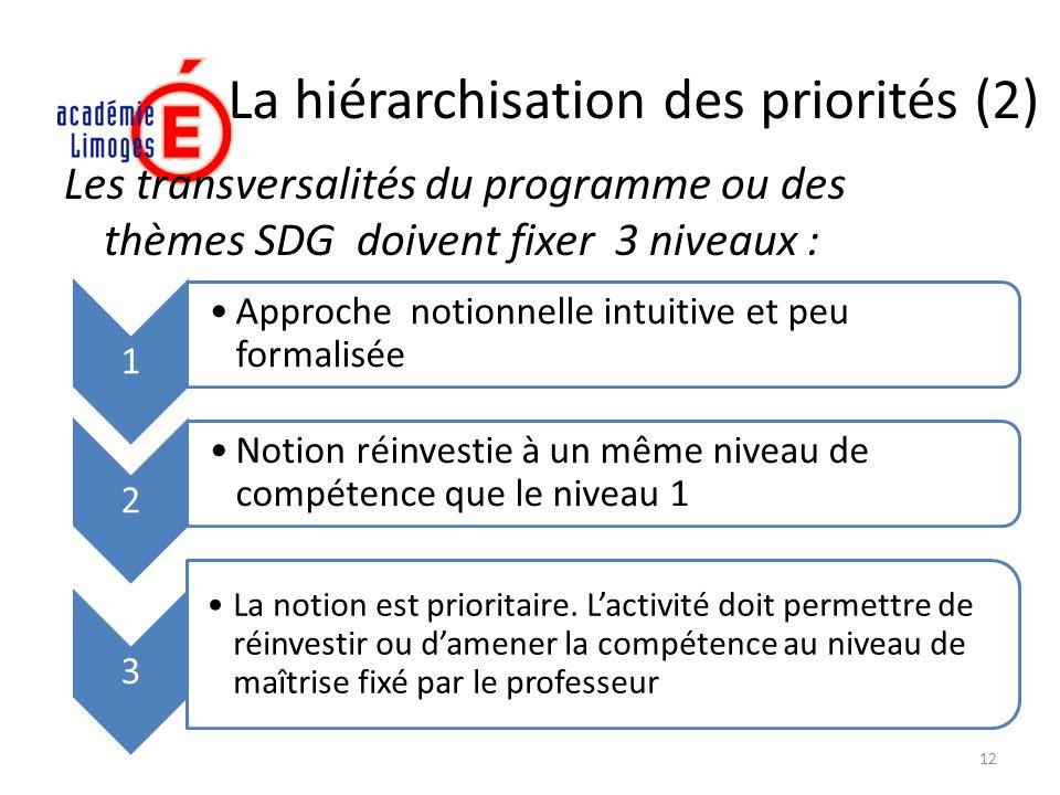 La hiérarchisation des priorités (2)