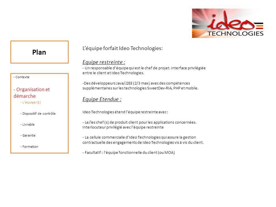 Plan L'équipe forfait Ideo Technologies: Equipe restreinte :