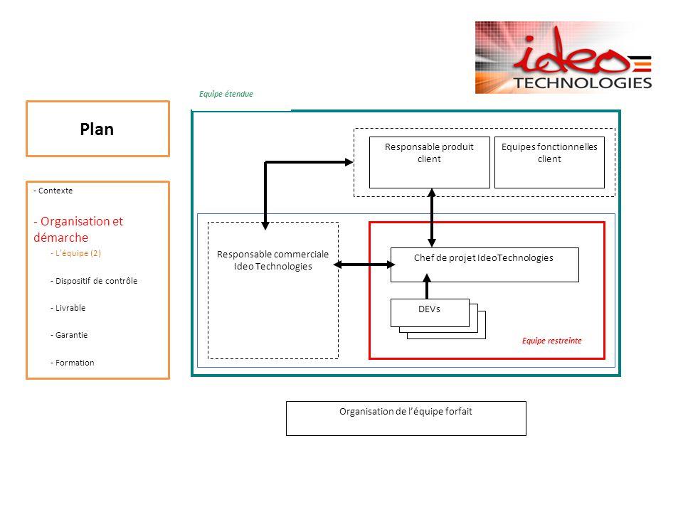Plan Organisation et démarche Chef de projet IdeoTechnologies