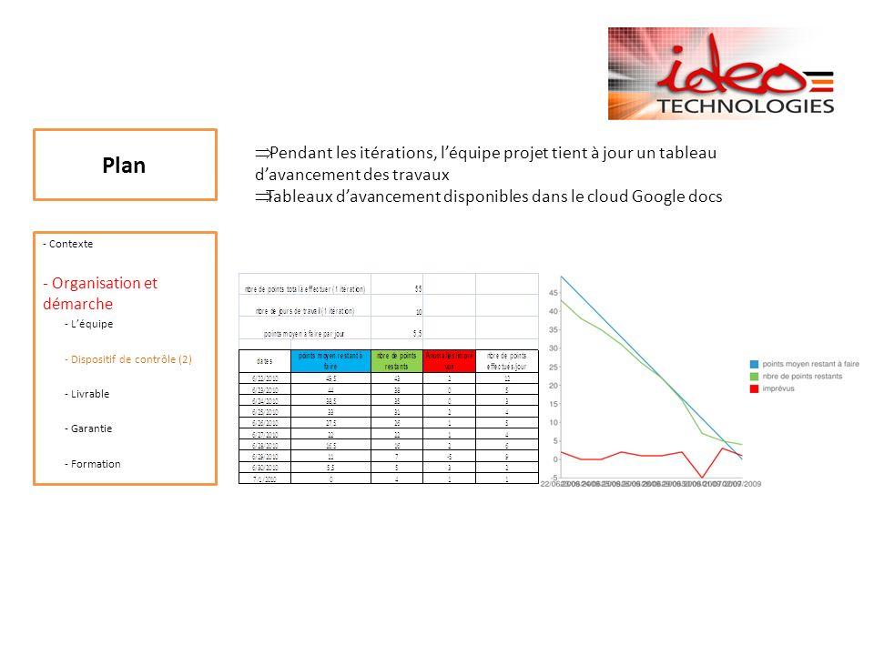 Plan Pendant les itérations, l'équipe projet tient à jour un tableau d'avancement des travaux.
