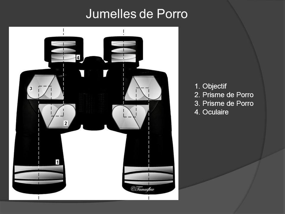 Jumelles de Porro 1. Objectif 2. Prisme de Porro 3. Prisme de Porro