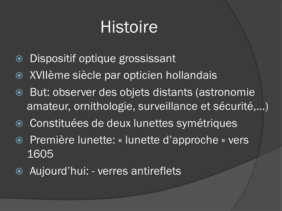 Histoire Dispositif optique grossissant