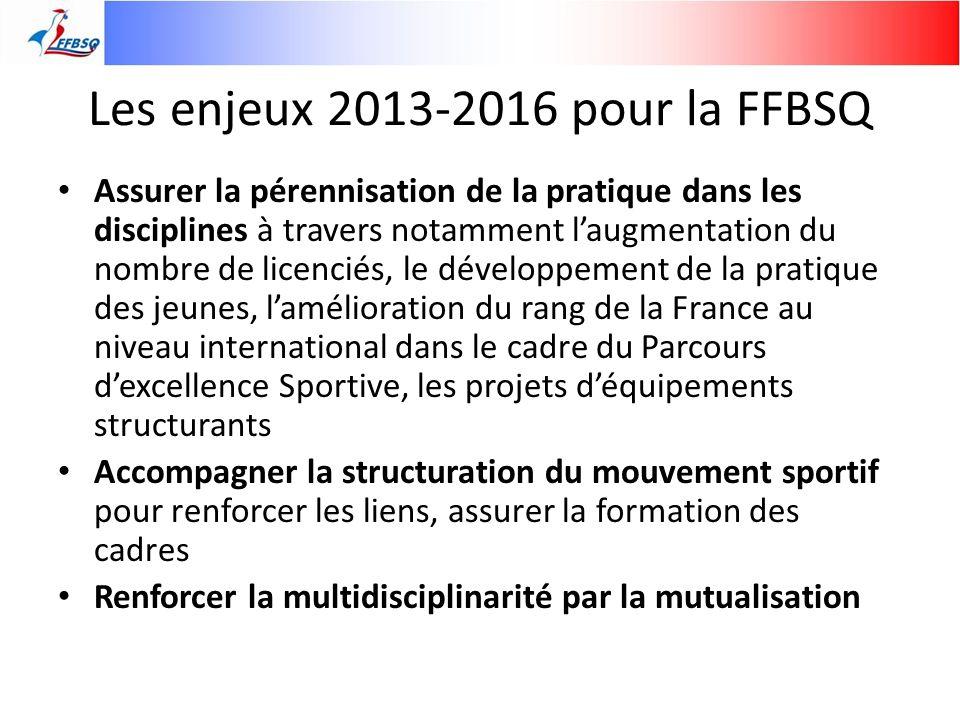 Les enjeux 2013-2016 pour la FFBSQ