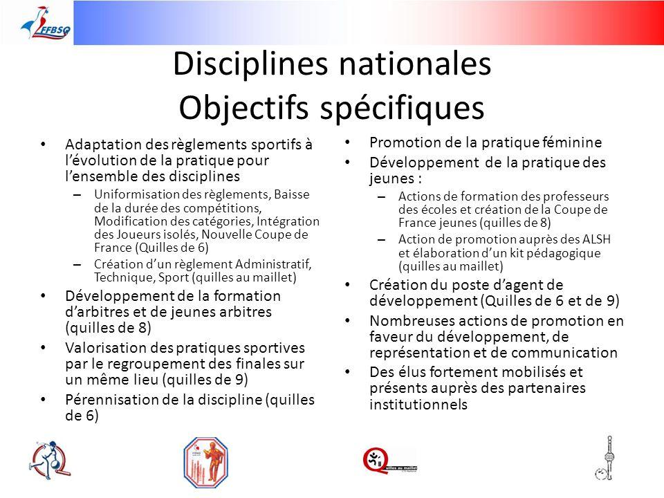 Disciplines nationales Objectifs spécifiques