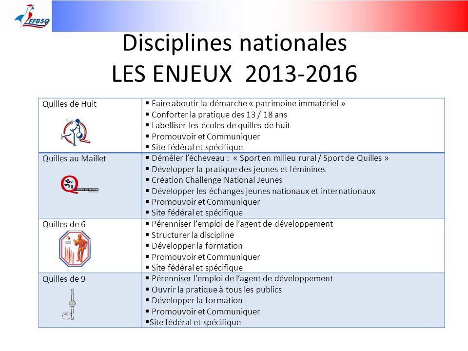 Disciplines nationales LES ENJEUX 2013-2016