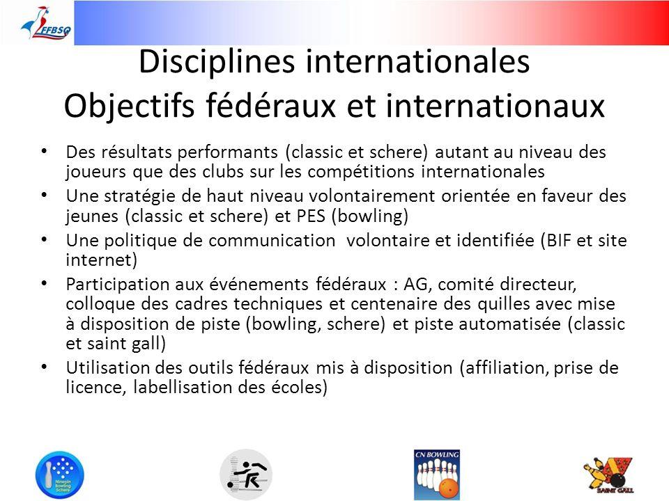 Disciplines internationales Objectifs fédéraux et internationaux