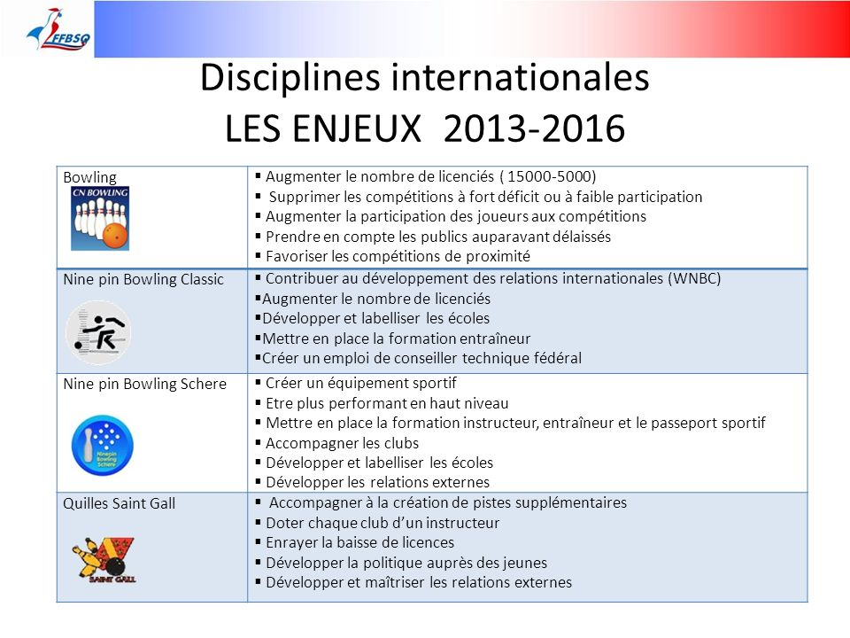 Disciplines internationales LES ENJEUX 2013-2016