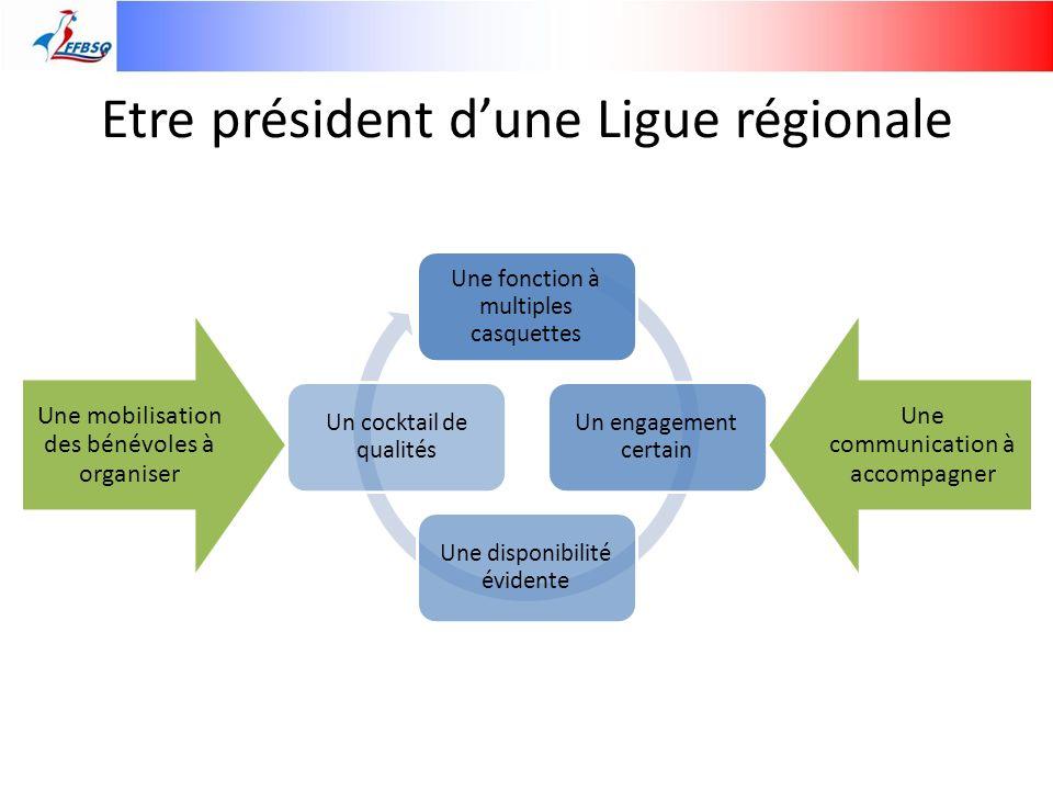 Etre président d'une Ligue régionale