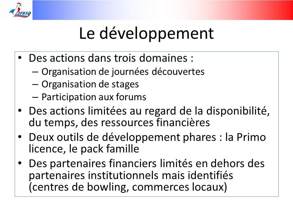 Le développement Des actions dans trois domaines :
