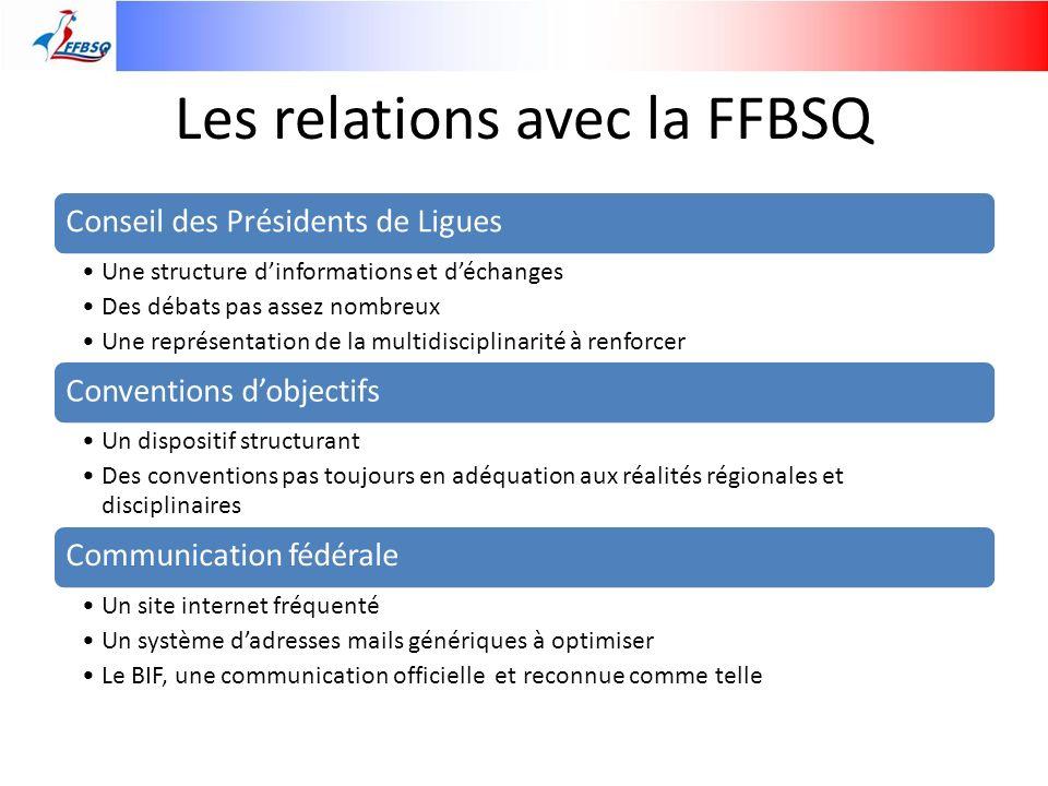 Les relations avec la FFBSQ