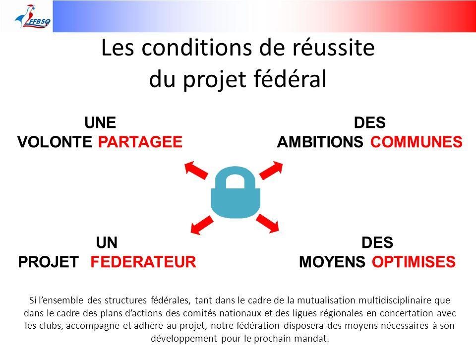 Les conditions de réussite du projet fédéral