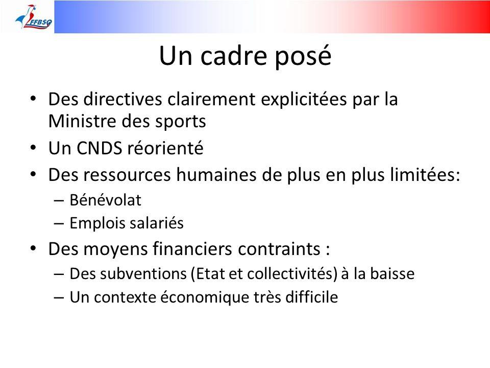 Un cadre posé Des directives clairement explicitées par la Ministre des sports. Un CNDS réorienté.