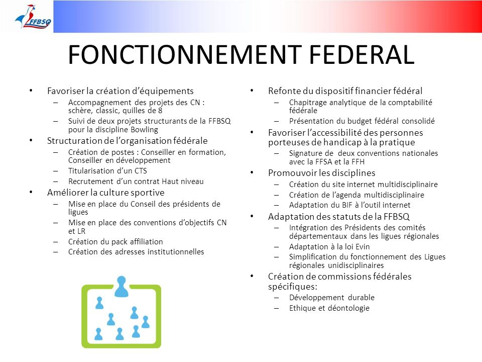FONCTIONNEMENT FEDERAL