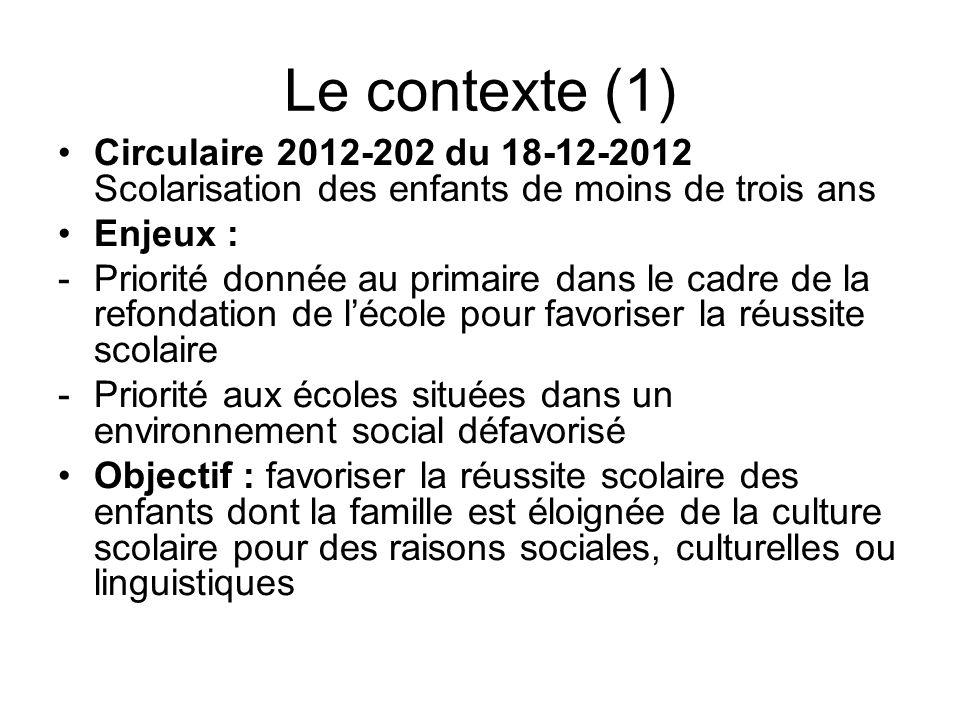 Le contexte (1) Circulaire 2012-202 du 18-12-2012 Scolarisation des enfants de moins de trois ans. Enjeux :