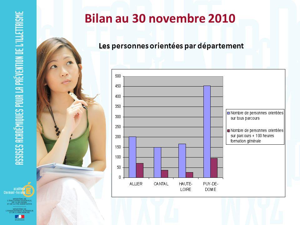 Bilan au 30 novembre 2010 Les personnes orientées par département
