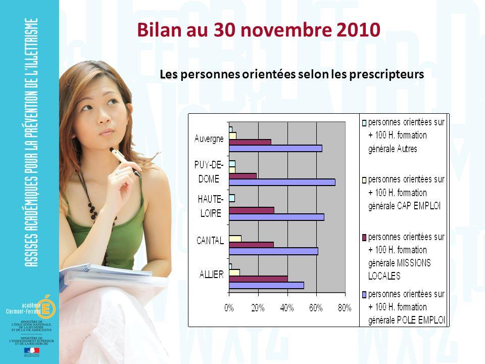 Bilan au 30 novembre 2010 Les personnes orientées selon les prescripteurs