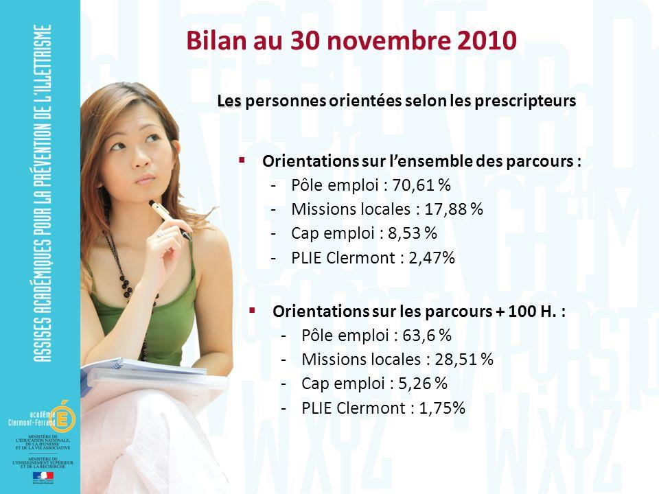 Bilan au 30 novembre 2010 Les personnes orientées selon les prescripteurs. Orientations sur l'ensemble des parcours :