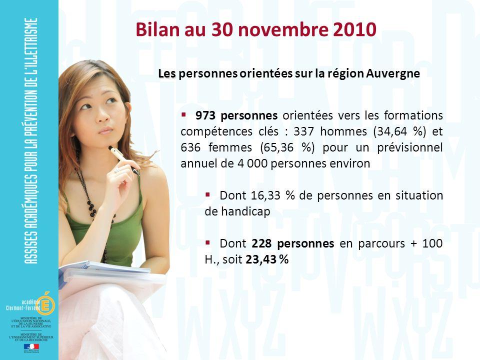 Bilan au 30 novembre 2010 Les personnes orientées sur la région Auvergne.