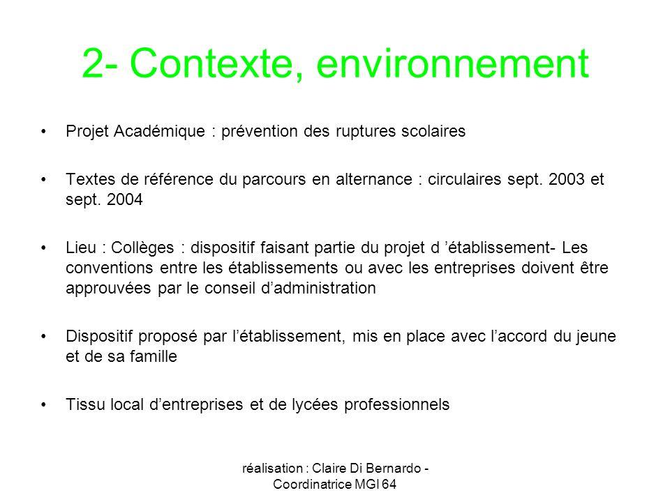 2- Contexte, environnement