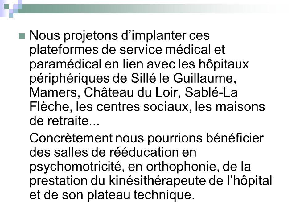 Nous projetons d'implanter ces plateformes de service médical et paramédical en lien avec les hôpitaux périphériques de Sillé le Guillaume, Mamers, Château du Loir, Sablé-La Flèche, les centres sociaux, les maisons de retraite...