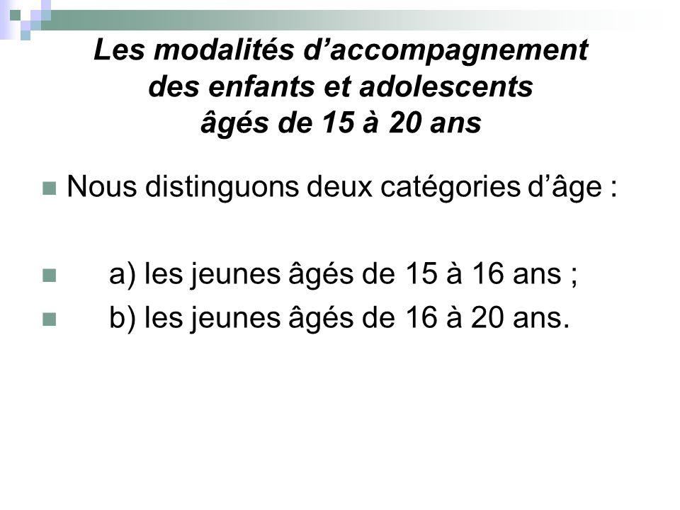 Les modalités d'accompagnement des enfants et adolescents âgés de 15 à 20 ans