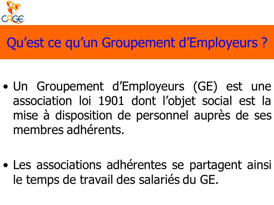 Qu'est ce qu'un Groupement d'Employeurs