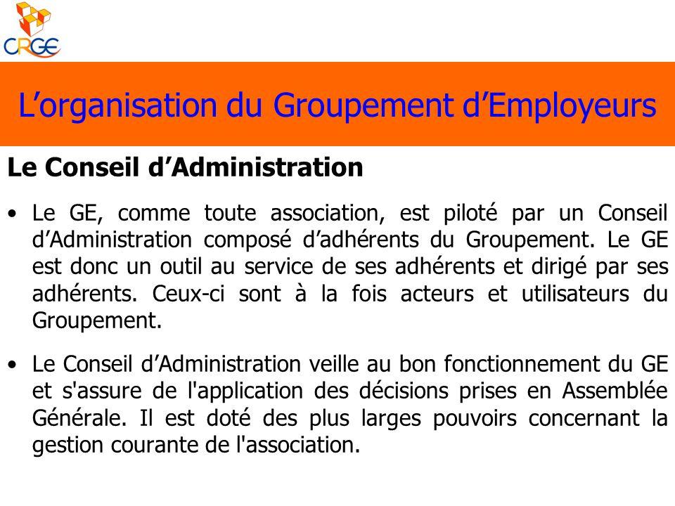 L'organisation du Groupement d'Employeurs