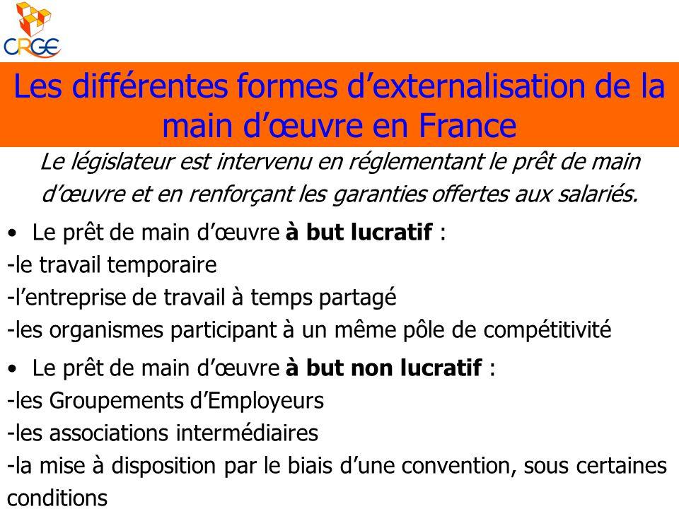 Les différentes formes d'externalisation de la main d'œuvre en France