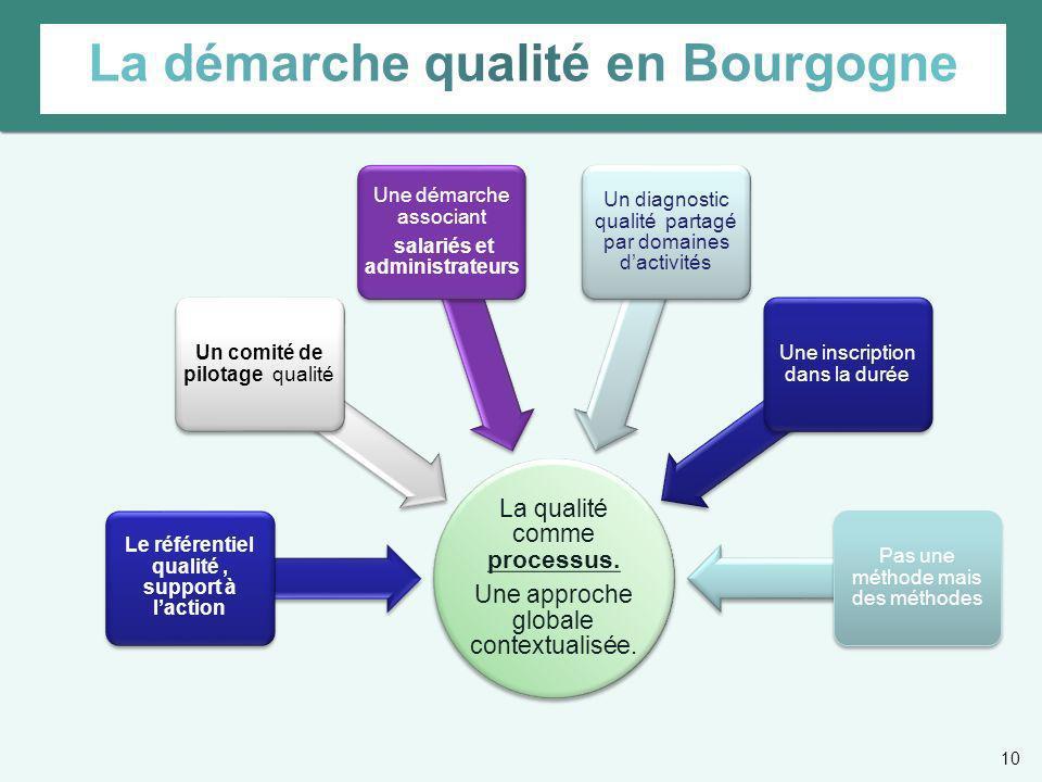 La démarche qualité en Bourgogne