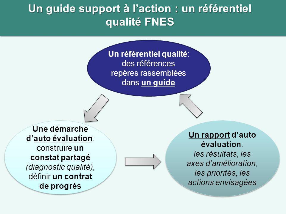Un guide support à l'action : un référentiel qualité FNES