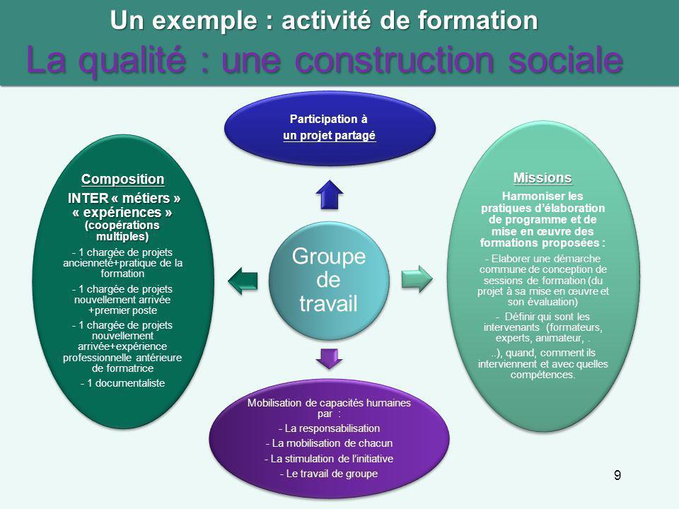 INTER « métiers » « expériences » (coopérations multiples)