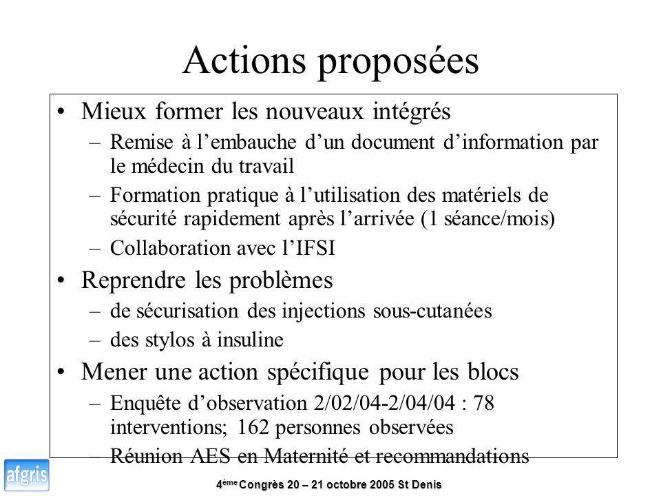 Actions proposées Mieux former les nouveaux intégrés