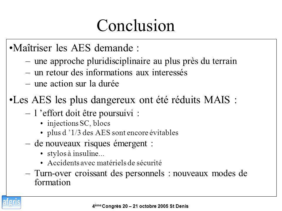 Conclusion Maîtriser les AES demande :