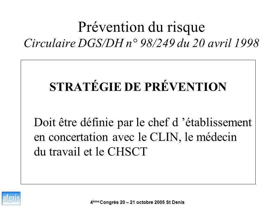 Prévention du risque Circulaire DGS/DH n° 98/249 du 20 avril 1998