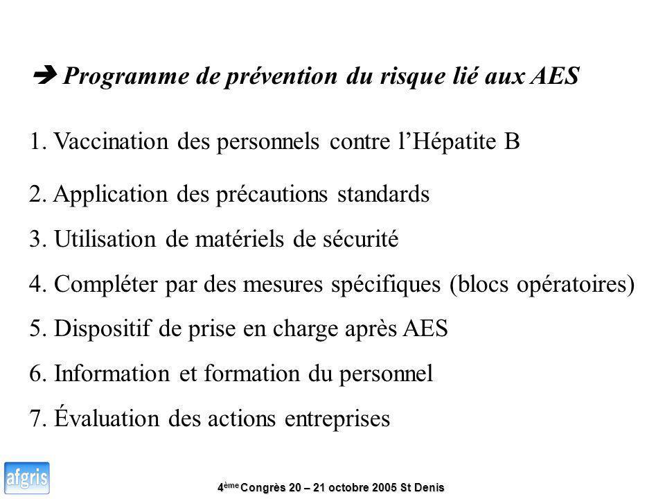  Programme de prévention du risque lié aux AES