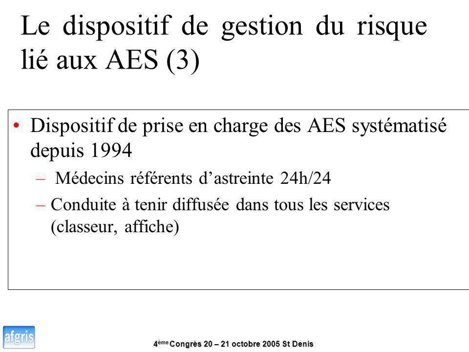 Le dispositif de gestion du risque lié aux AES (3)